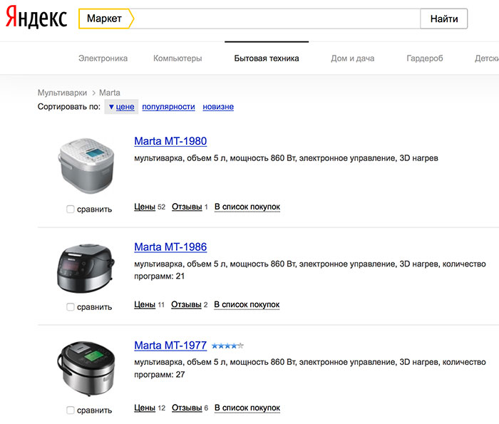 Marta Yandex Market loaded
